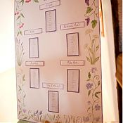 Marta and Patrik's Table Plan