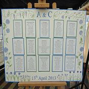 Alastair and Claudia's Table Plan